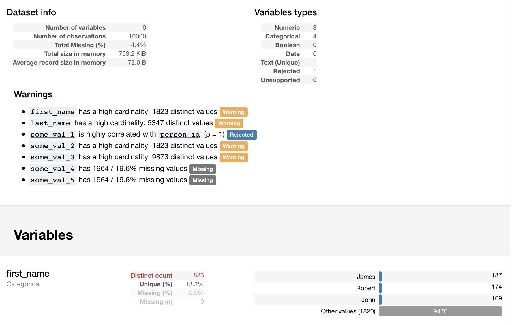 Data Profiling with pandas-profiling